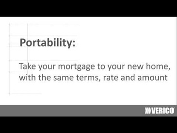 Shopping for a Mortgage: Features or Options
